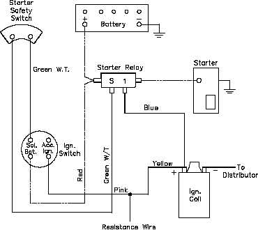 motorcycle electrical system components sound wiring basic wire diagrams