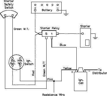 Wiring Diagram, Basic Wiring Diagrams
