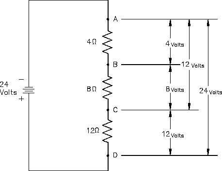 Figure 29 Voltage Divider
