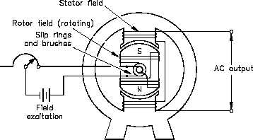 Wiring Diagram For Baldor Electric Motor also Wiring Diagram 3 Phase Induction Motor in addition Single Phase Inverters 224369 furthermore Delta Star Connection Of Transformer likewise 5 Three Phase Motor  ponents. on wiring diagram for single phase induction motor