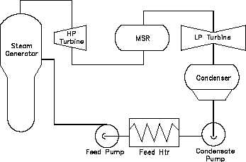 H1012v1 104 on transfer pumps