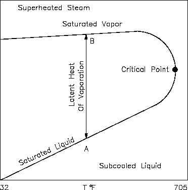 h1012v1_71_2 enthalpy temperature (h t) diagram