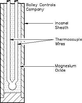 difference between thermistor and thermocouple pdf