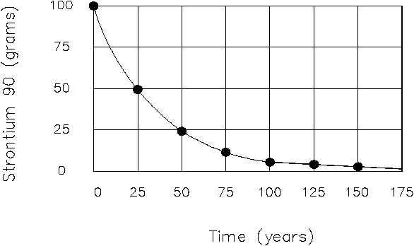 Pin Semi Log Graph Paper Download on Pinterest