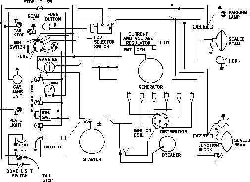 figure wiring diagram of a car s electrical circuit