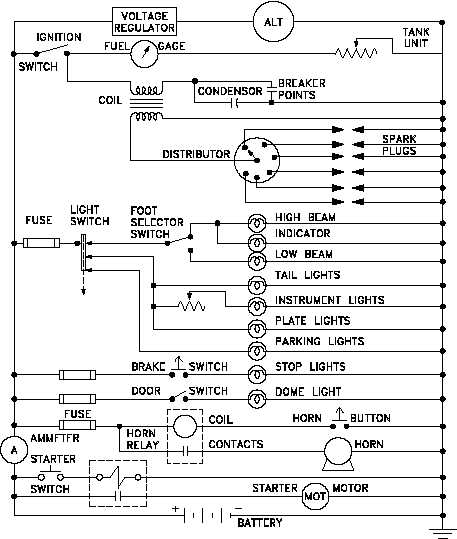 h1016v1_108_1 figure 12 schematic of a car's electrical circuit electrical wiring diagrams for cars at panicattacktreatment.co