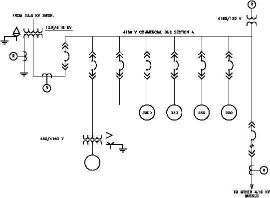Figure 18 Example 2