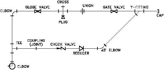 Piping Single Line Diagram Great Installation Of Wiring Diagram