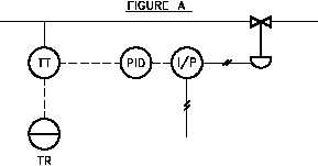 h1016v1_65_1 examples of simple instrument loops