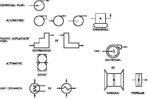 Engineering Symbology Prints And Drawings Doe-hdbk-1016/1-93 Engineering