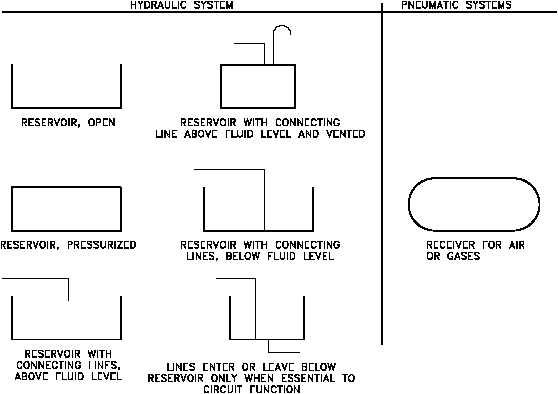 Engineering Symbology Prints And Drawings Engineering Fluid Diagrams