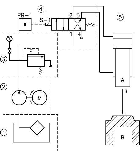 figure  typical fluid power diagramengineering fluid diagrams and prints doe hdbk        fluid power p amp ids with an understanding of the principles involved in reading fluid power diagram
