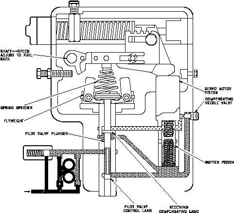 Air tech water in addition 2017 F1 Season together with Figure 13 Plug Valve 41 also H1018v1 56 as well 2n3055. on power design diagram