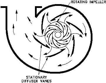 classification of centrifugal pump pdf