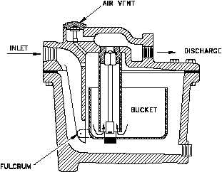 wiring diagram for honeywell t40 thermostat with Thermostatic Steam Traps on Wiring Diagram Honeywell T40 in addition Boiler Pump Overrun Wiring Diagram as well Peavey Wiring Diagrams additionally Thermostatic Steam Traps likewise B7eAiiKUk2Y.