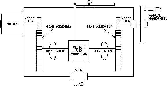figure 33 electric motor actuator rh nuclearpowertraining tpub com Jandy Actuator Valves Parts Parts of a Valve Actuator for Pools
