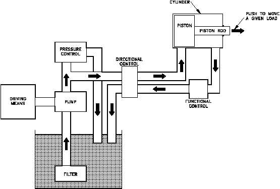 telsta a28d wiring diagram